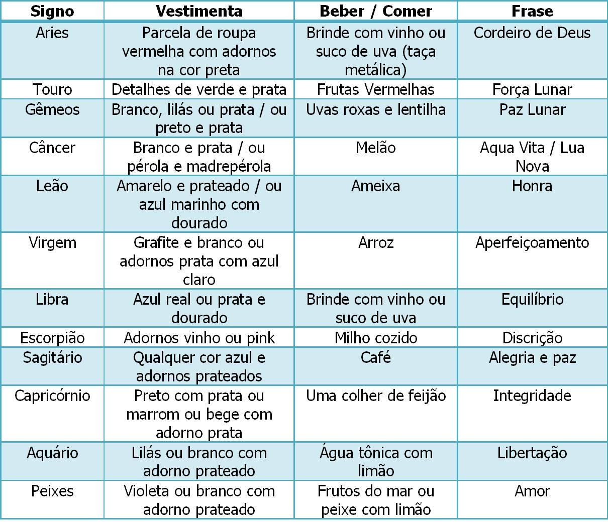 Frases De Signos 39 Frases